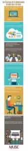 démotivation équipes infographie
