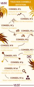 Infographie conseils dotation