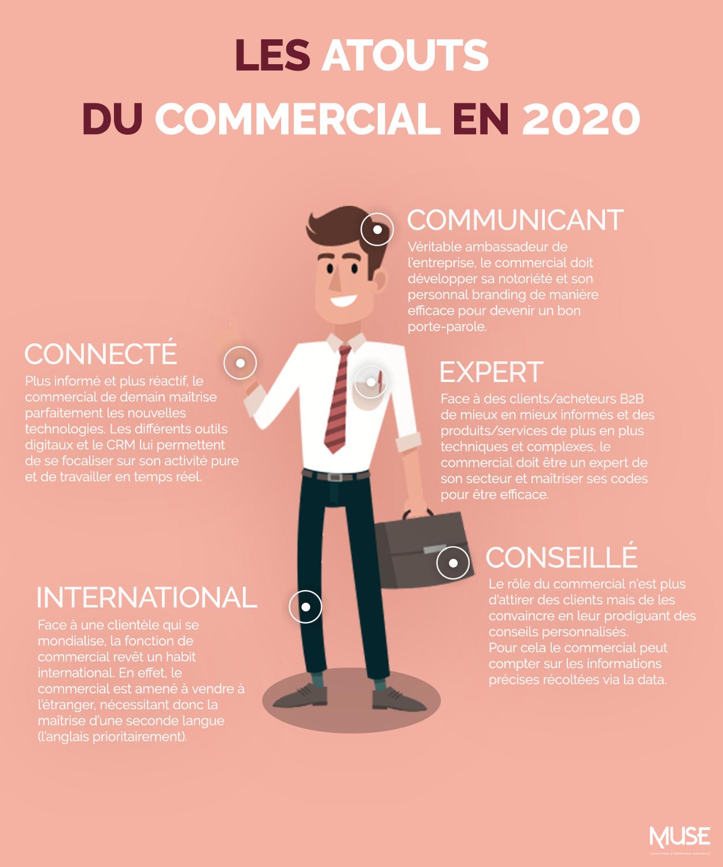 Les atouts du commercial en 2020