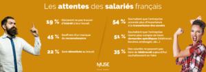 infographie-les-attentes-des-salariés-francais