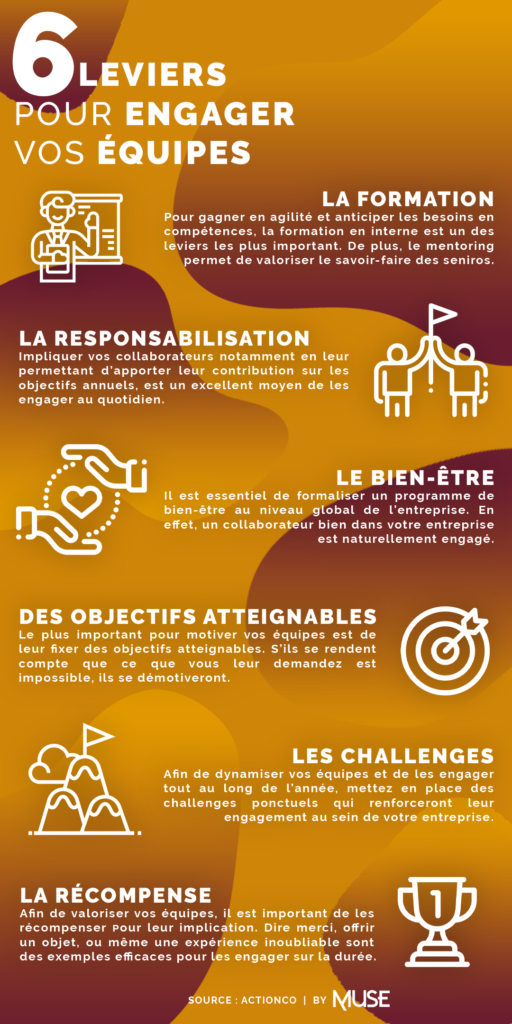 infographie-motivation-collaborateurs-equipes-commercial-reward-formation-challenges-recompenses