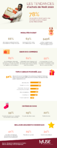 Infographie_Tendances Noel 2020
