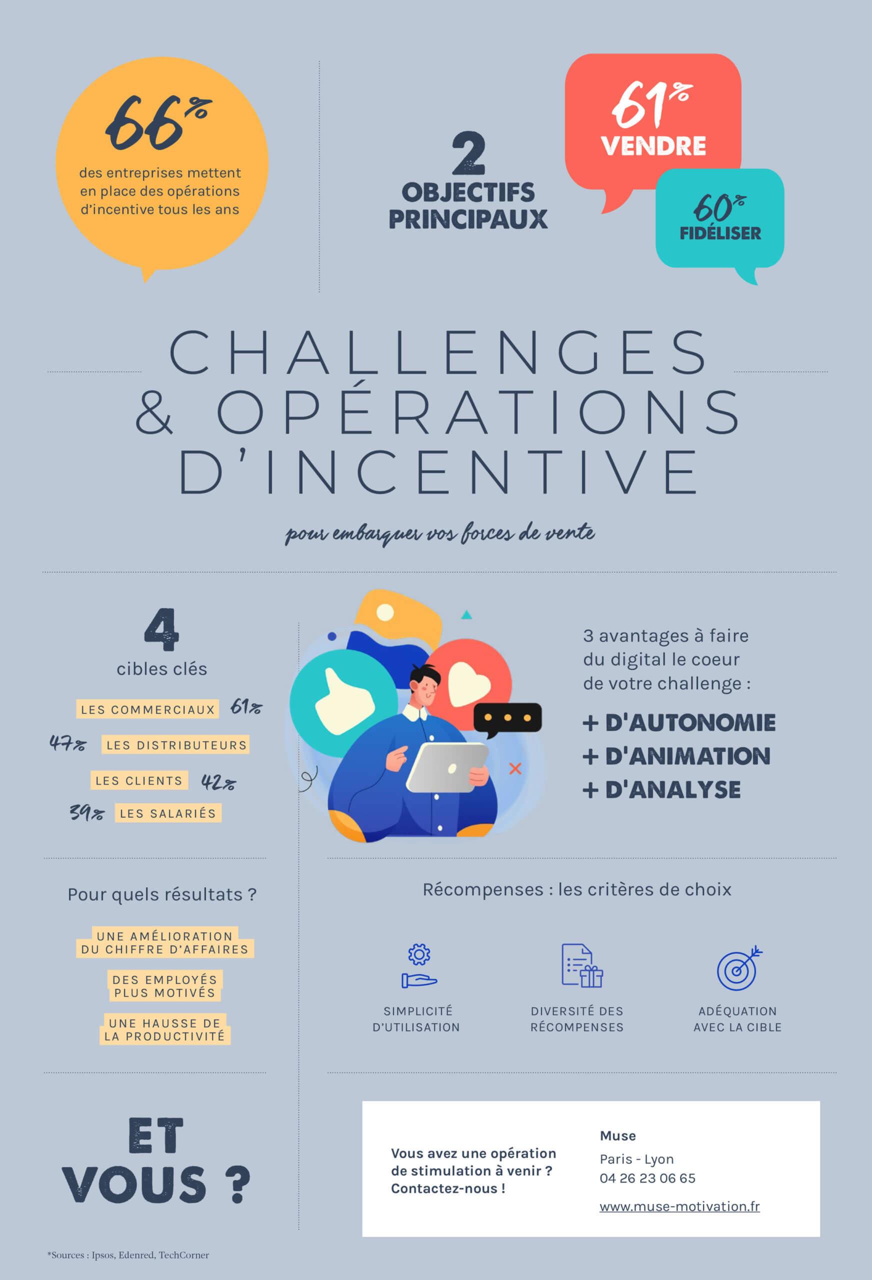 Infographie challenge incentive-Transat-9