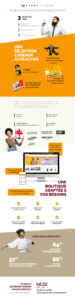 infographie-offre-reward-mstore-2021